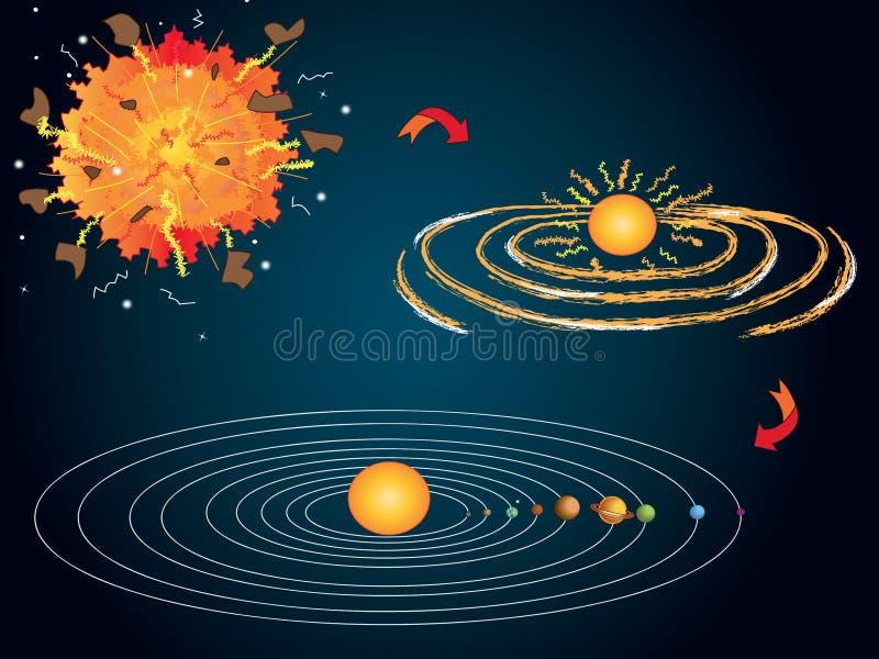 Big bang royalty free illustration