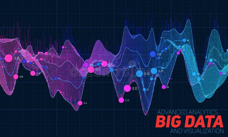 Big data colorful visualization. Futuristic infographic. Information aesthetic design. Visual data complexity. Complex data threads graphic visualization royalty free illustration