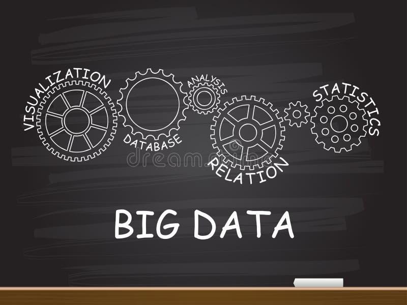 Big Data con concepto del engranaje en la pizarra Ilustración del vector ilustración del vector