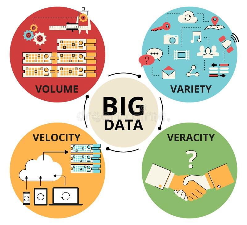 Big data. Infographic flat contour concept illustration of Big data - 4V visualisation royalty free illustration