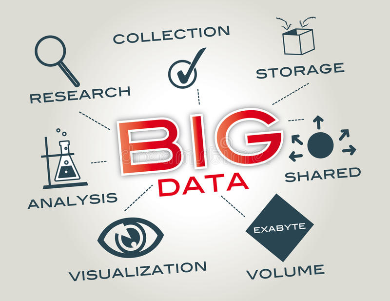 Big Data. Is the term for a collection of data sets. Infografic with Keywords and Icons