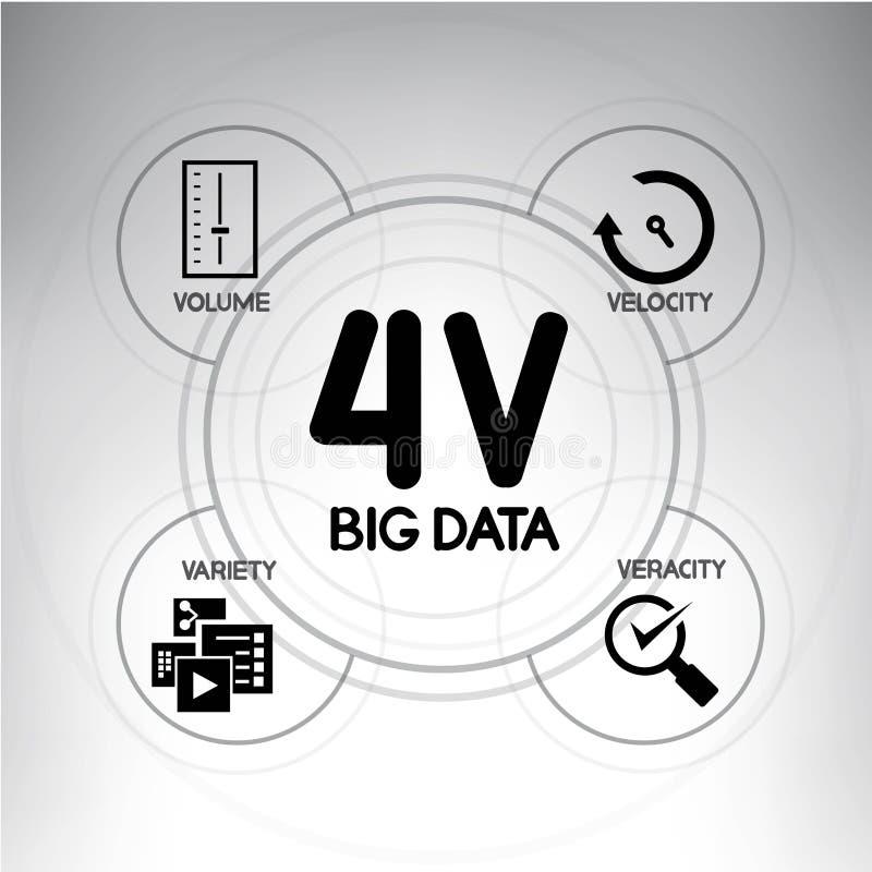 Big data. 4V of big data technology, data analytics concept background vector illustration