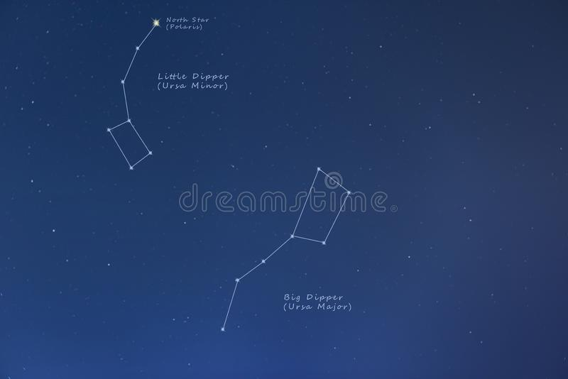 Big Dipper, Little Dipper & North Pole - drawn & labelled. Finland, Inari - Jan 219: Big Dipper, Little Dipper & North Pole visible in starry night sky royalty free stock images
