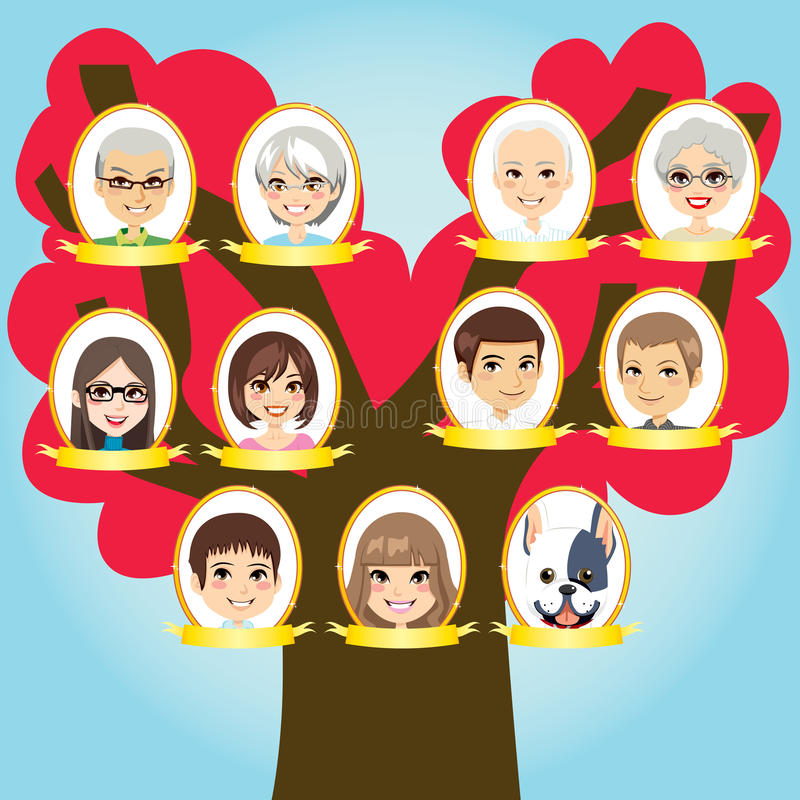 Big Family tree. Big family three generations tree from grandparents to grandchildren and pet royalty free illustration