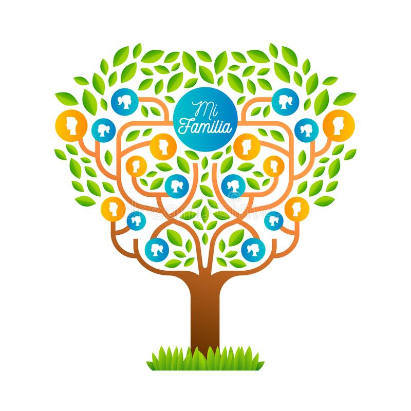 Big Family Tree Template In Spanish Language Stock Vector
