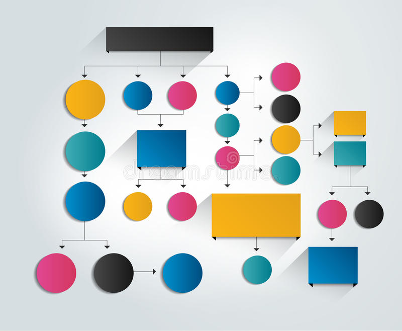 Big flowchart without text. Combined circle and square text fields. Colored shadows scheme royalty free illustration