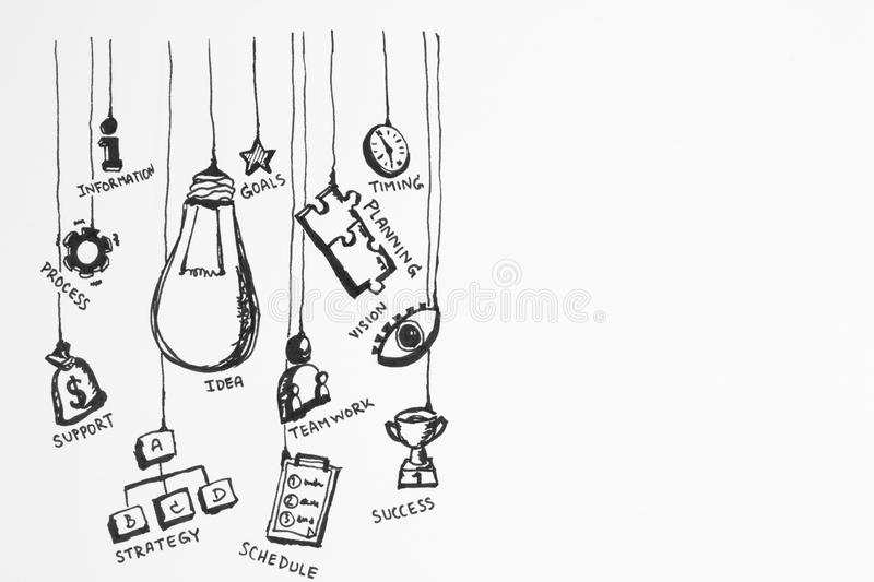 Big Idea concept with Doodle design style. Hand doodle business. Doodles. Business strategy plan to be successful stock images