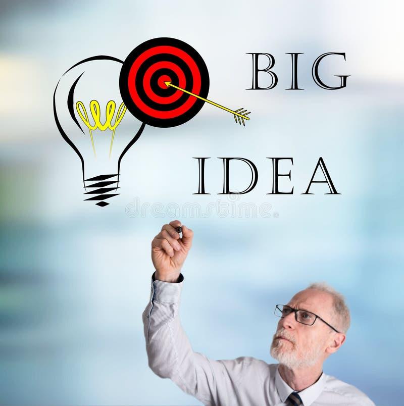 Businessman drawing big idea concept. Big idea concept drawn by a businessman royalty free stock image