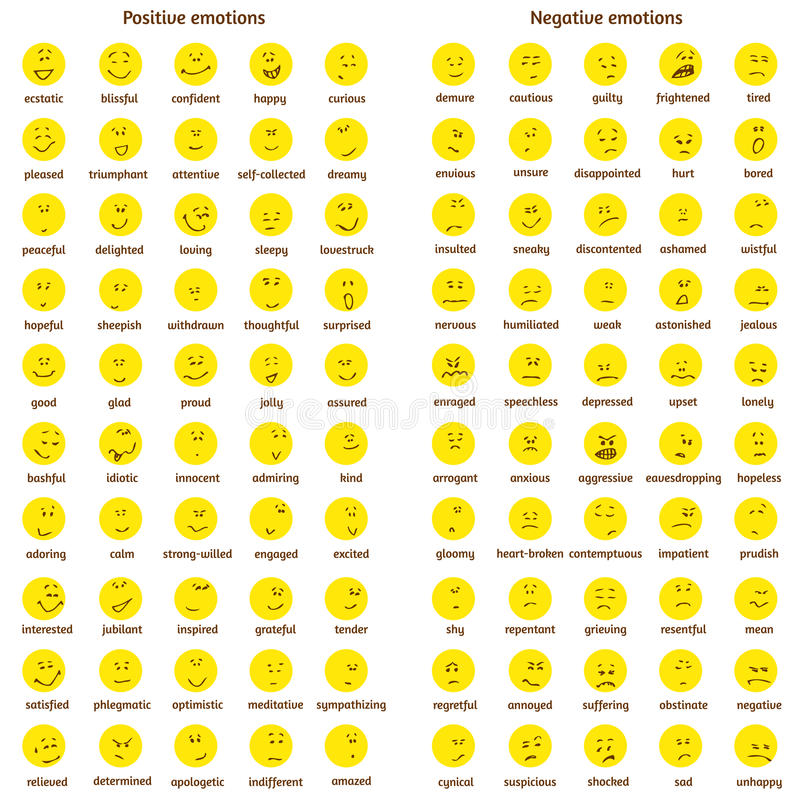 Download A Big Set Of Doodle Yellow Faces With Positive And Negative Emotions Names