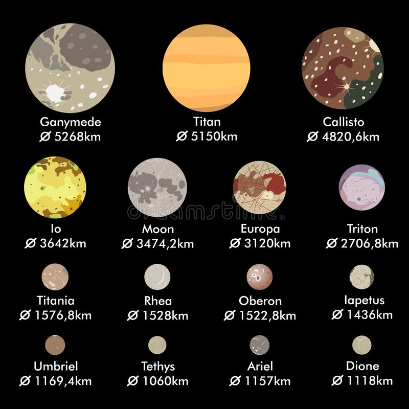 Biggest moons of Solar System planets in descending order, real size ratio, vector illustration stock illustration