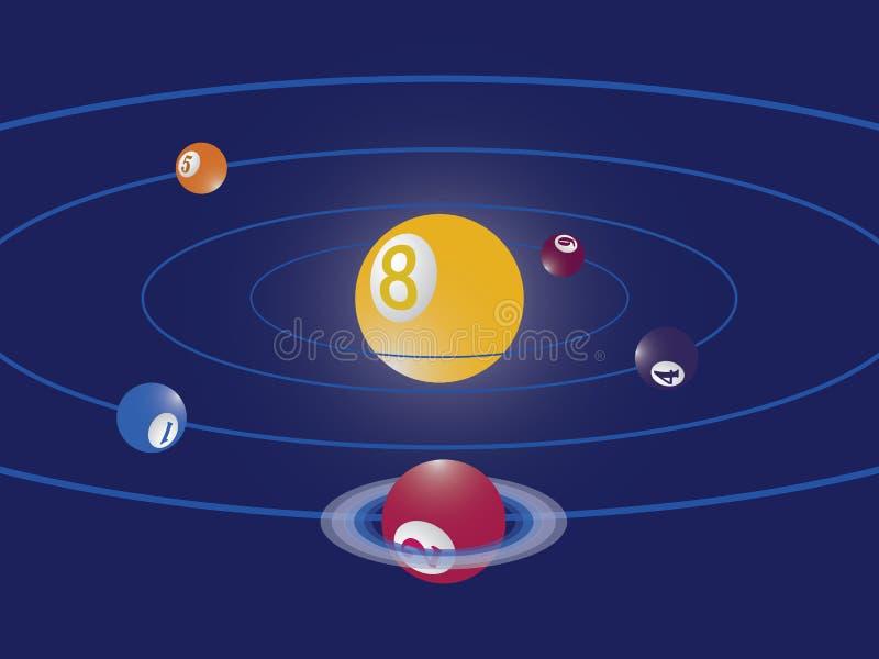 Bilardowej piłki planety system ilustracja wektor