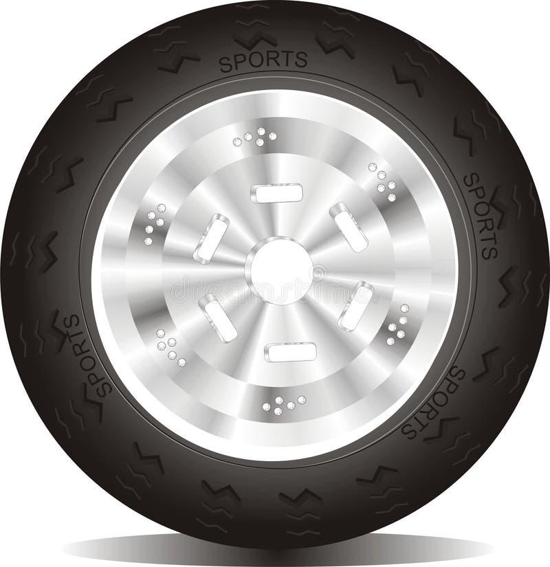 Bild eines Rades