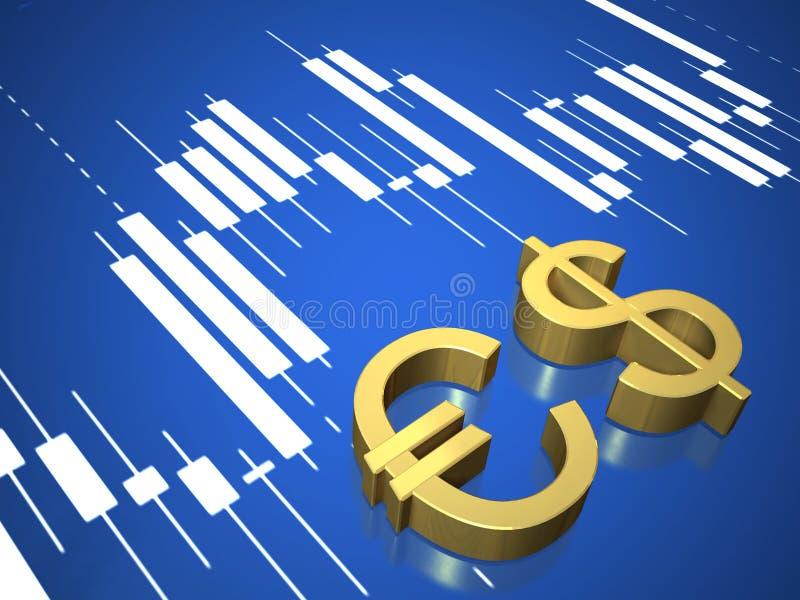 Bild för valutamarknadbegrepp 3d arkivfoton