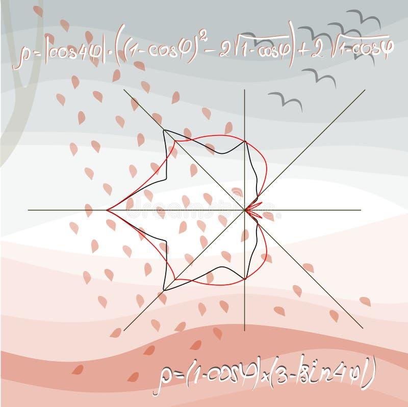 Bildande matematiskt kort med algebraiska kurvor i form av lönn- och lindsidor vektor illustrationer