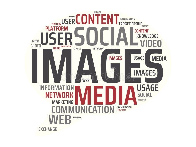 BILDER - bild med ord som förbinds med det SOCIALA MASSMEDIA för ämne, ord, bild, illustration stock illustrationer