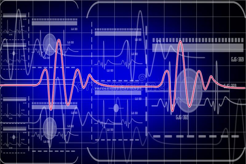 Bildskärm för hjärtatakt vektor illustrationer