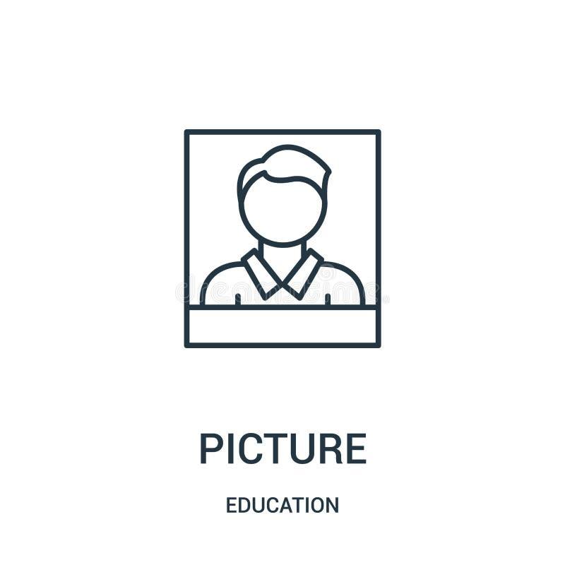 bildsymbolsvektor från utbildningssamling Tunn linje illustration för vektor för bildöversiktssymbol stock illustrationer