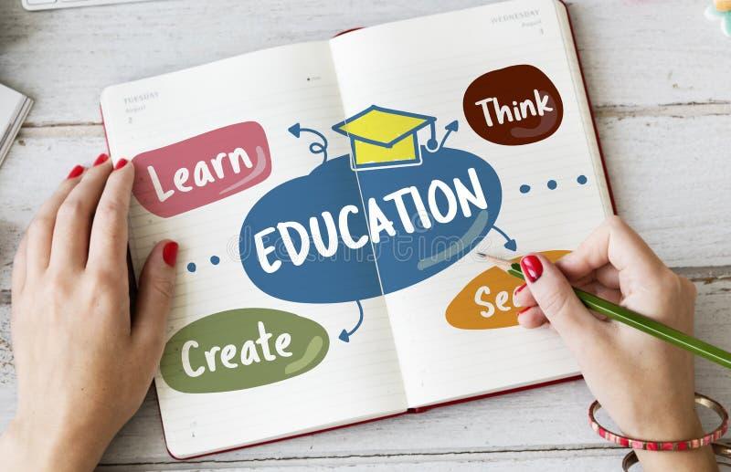 Bildung schaffen lernen denken Konzept lizenzfreie stockfotografie