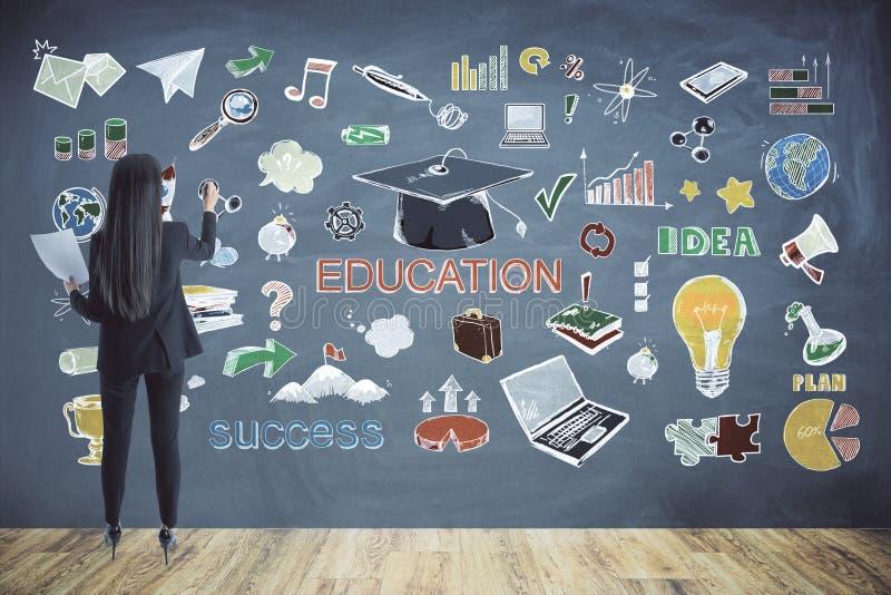 Bildungs- und Ideenkonzept stockbilder