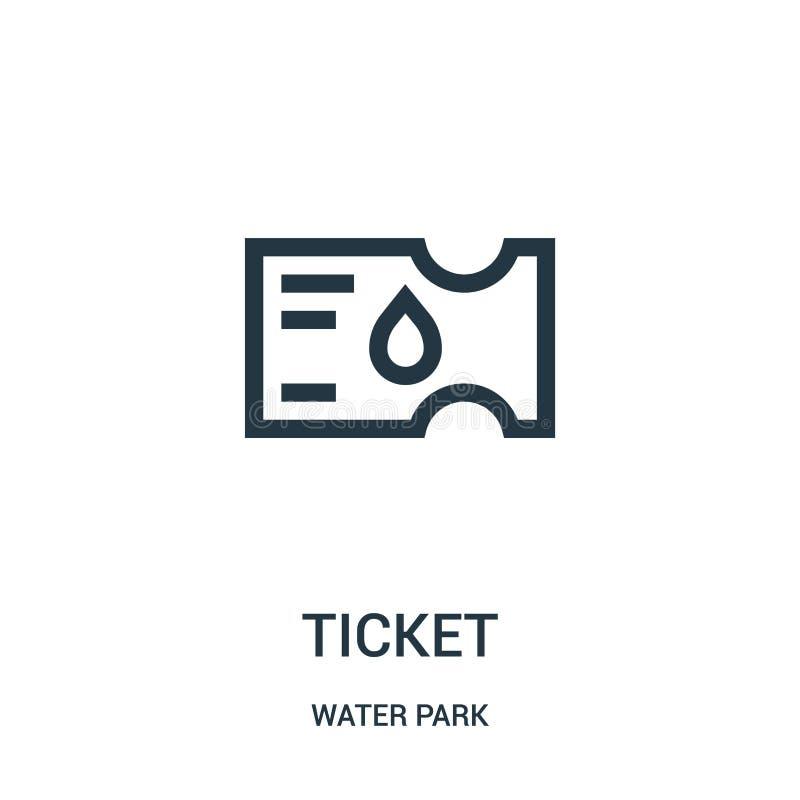 biljettsymbolsvektorn från vatten parkerar samlingen Tunn linje illustration för vektor för biljettöversiktssymbol Linjärt symbol vektor illustrationer