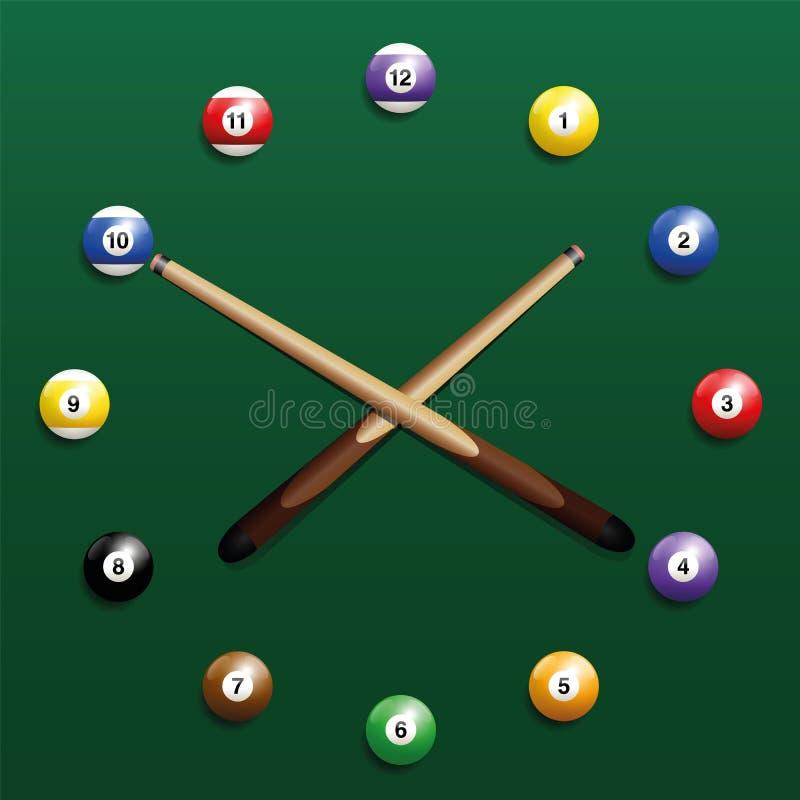 Billard-Uhr stock abbildung