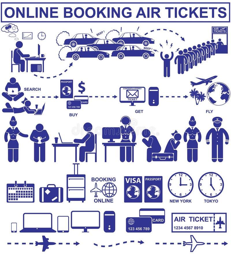 Billetes de avión en línea de la reservación libre illustration