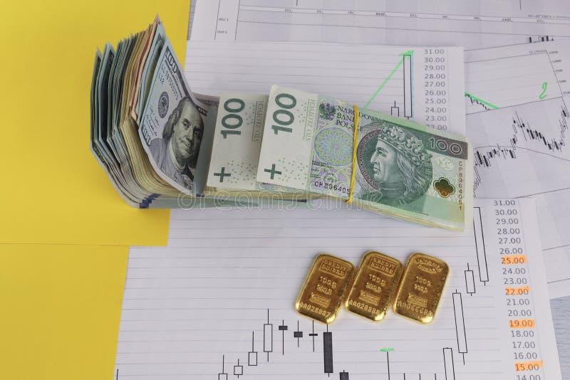 Billets de banque de 100 dollars et de 'de 100 zÅ, barres d'or Diagrammes courants foreground photographie stock libre de droits