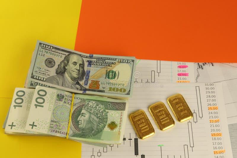 Billets de 100 dollars et 100 zÃ...â€, barres d'or. Diagrammes courants. foreground photos libres de droits