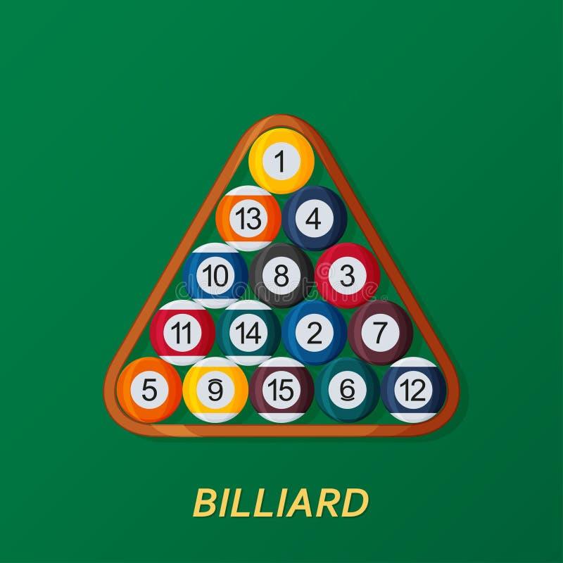Billiard- eller snokerbakgrund Bra designmall för banret, kort, reklamblad stock illustrationer