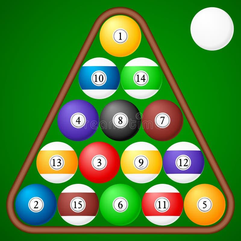 Billiardkugeln lizenzfreie abbildung