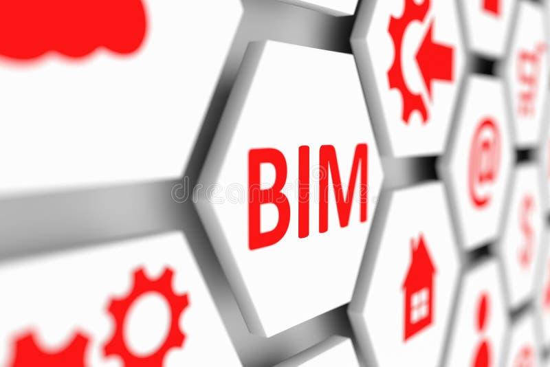 BIM概念细胞 库存例证