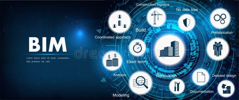 BIM横幅-大厦信息塑造 库存例证