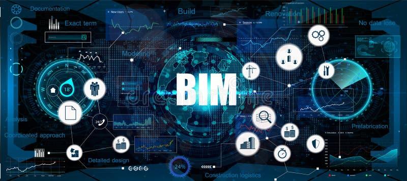 BIM横幅-大厦信息塑造 皇族释放例证