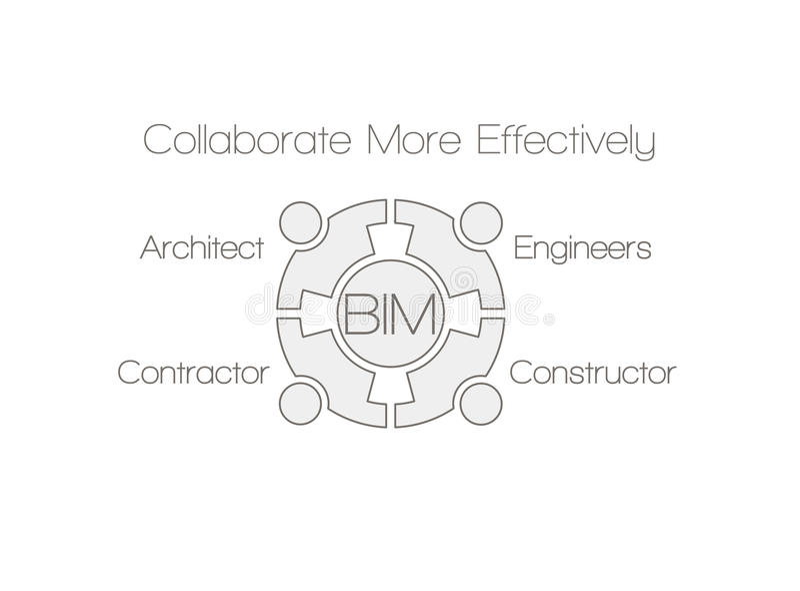 BIM -大厦信息塑造 库存例证