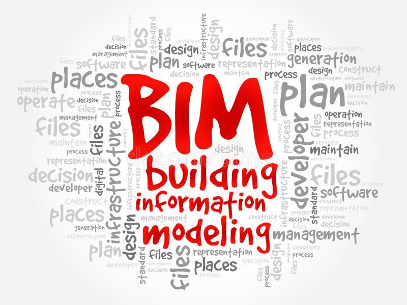 BIM -大厦信息塑造 向量例证