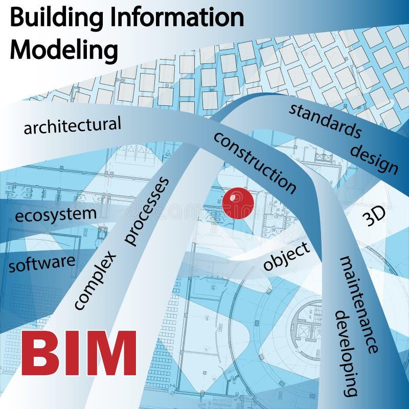 BIM建立信息塑造 库存例证