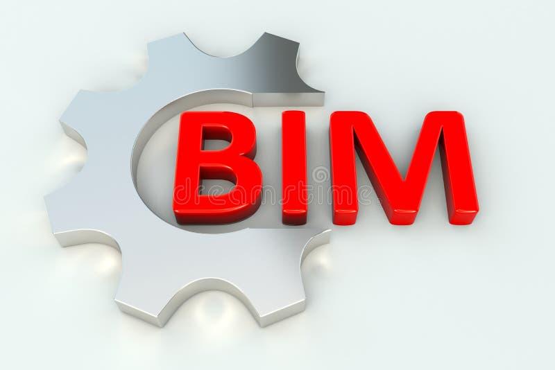 BIM ilustración del vector
