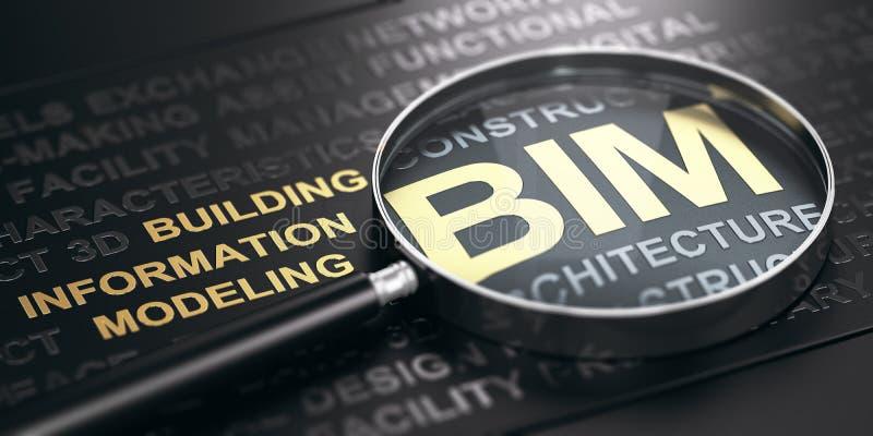 BIM - Modellera f?r information om byggnad royaltyfri illustrationer