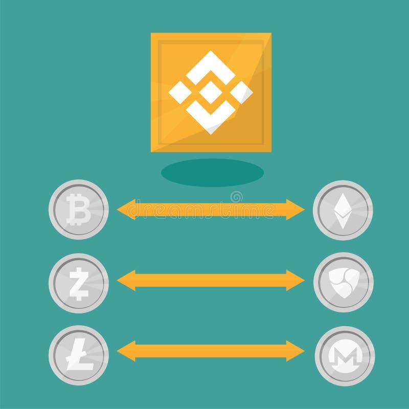 Binance de Blockchain - tecnología del intercambio de Cryptocurrency en estilo plano del diseño stock de ilustración