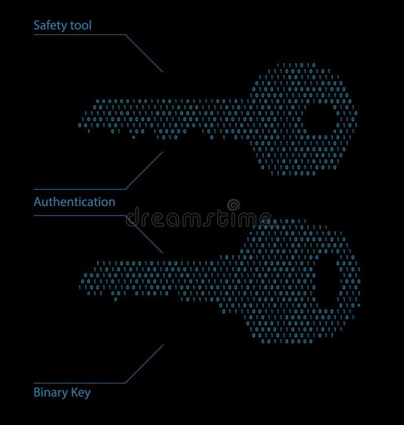 Binary Code Password, Safety Tool stock illustration