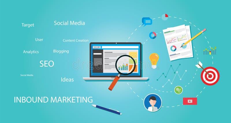 Binnenkomend Marketing concept royalty-vrije stock foto's
