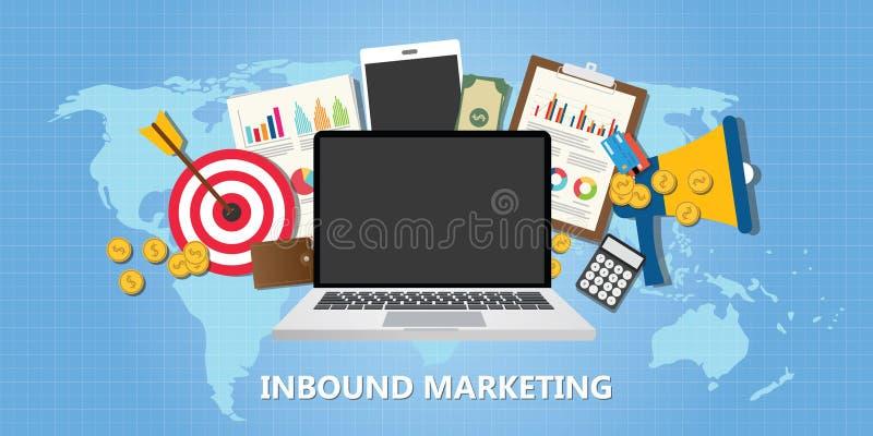 Binnenkomend marketing concept met de doelstellingen van grafiekgegevens vector illustratie