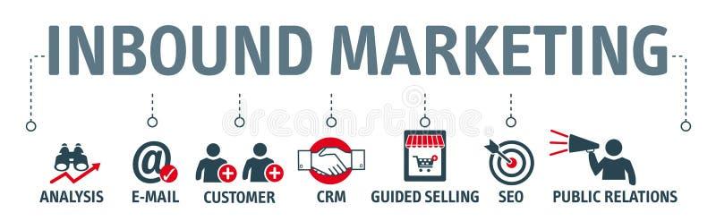 Binnenkomende Marketing banner met illustratiepictogrammen royalty-vrije illustratie