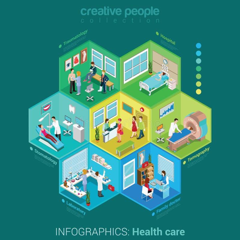 Binnenlands vector isometrisch de geneeskundeconcept van het het ziekenhuislaboratorium stock illustratie