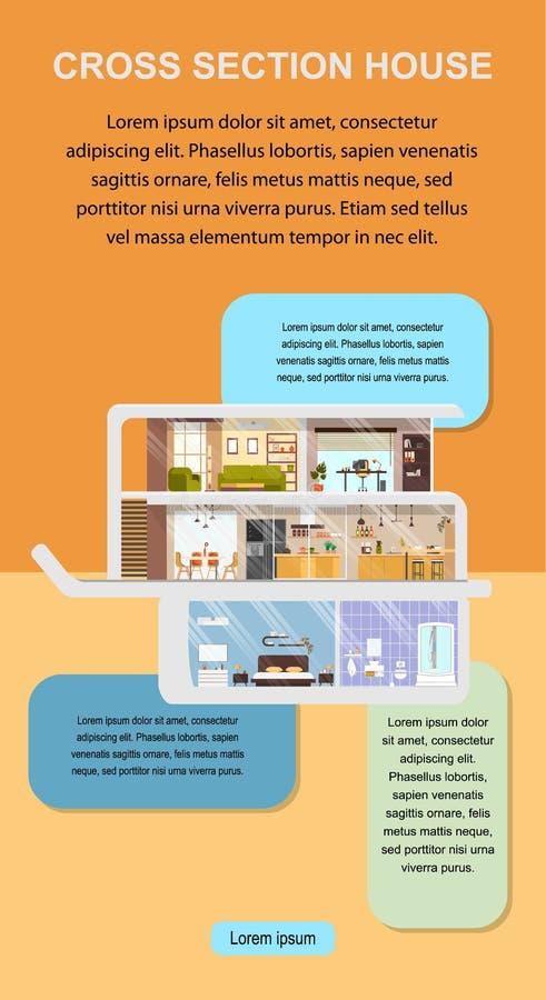 Binnenlandse Vector het Webbanner van de huisdwarsdoorsnede vector illustratie