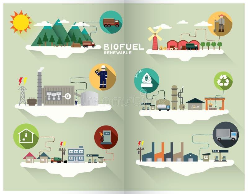 Bio gráfico do combustível ilustração royalty free