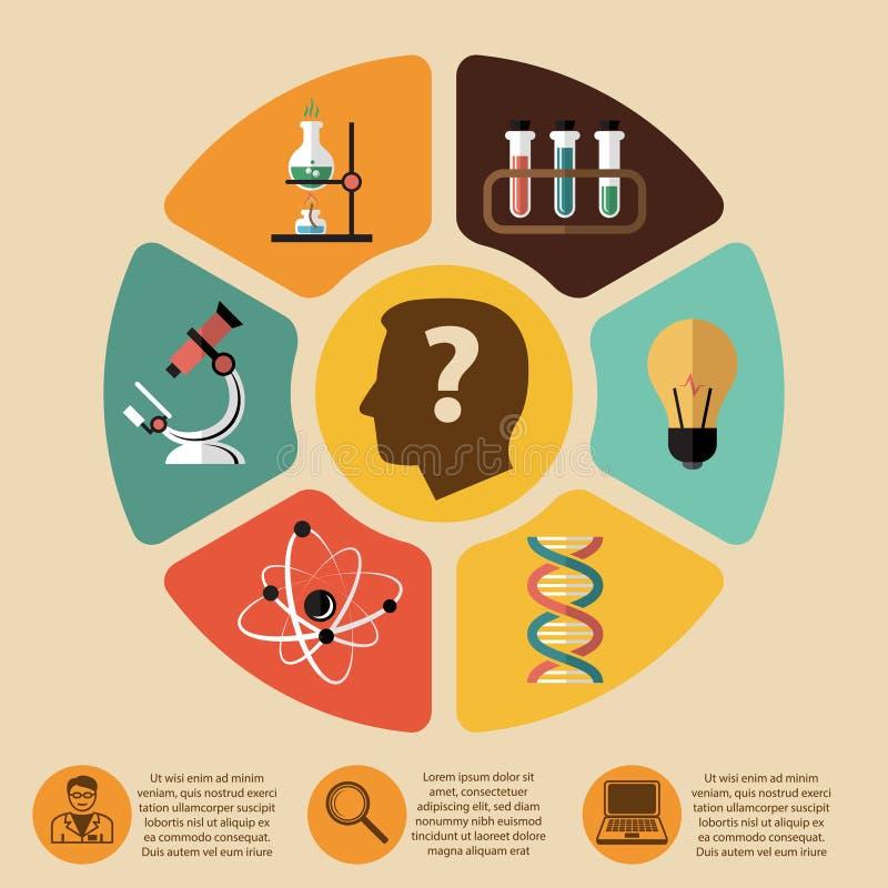 Bio- infographics di scienza di tecnologia di chimica royalty illustrazione gratis