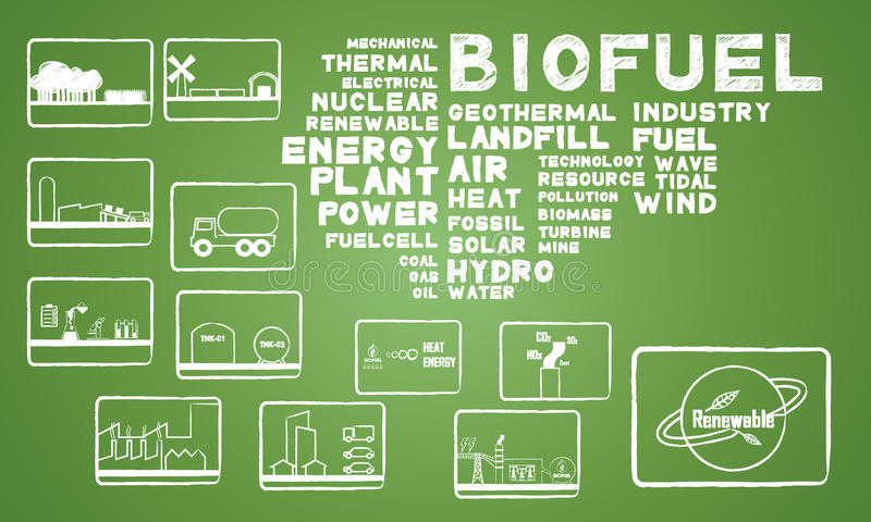 Biobrandstofenergie vector illustratie