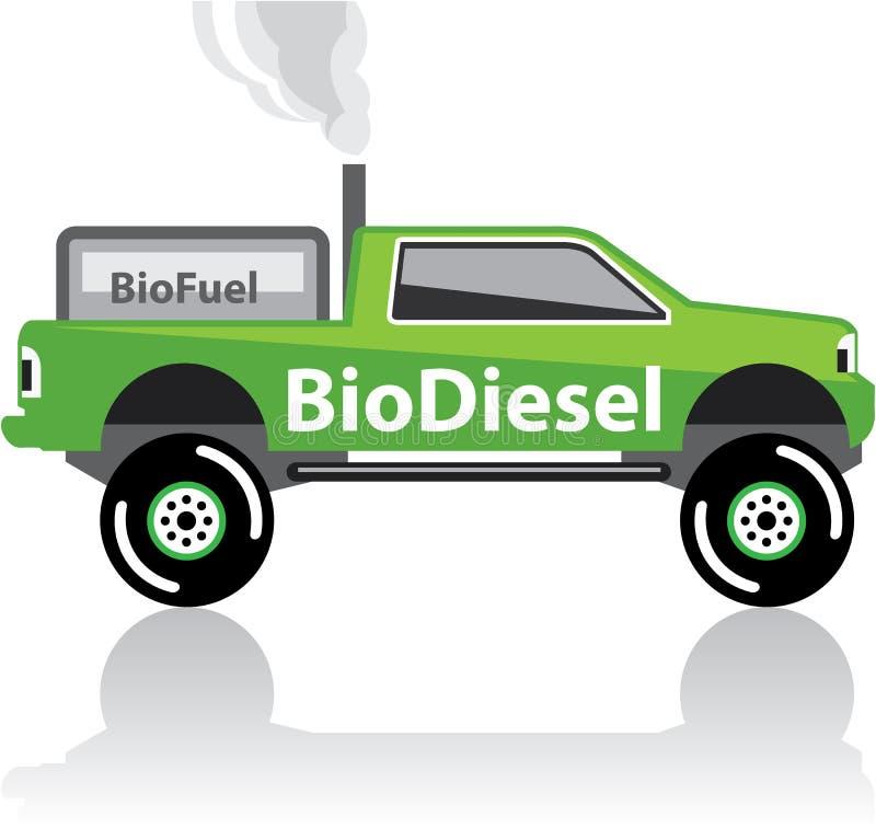 Biodieselkleintransporter lizenzfreie abbildung