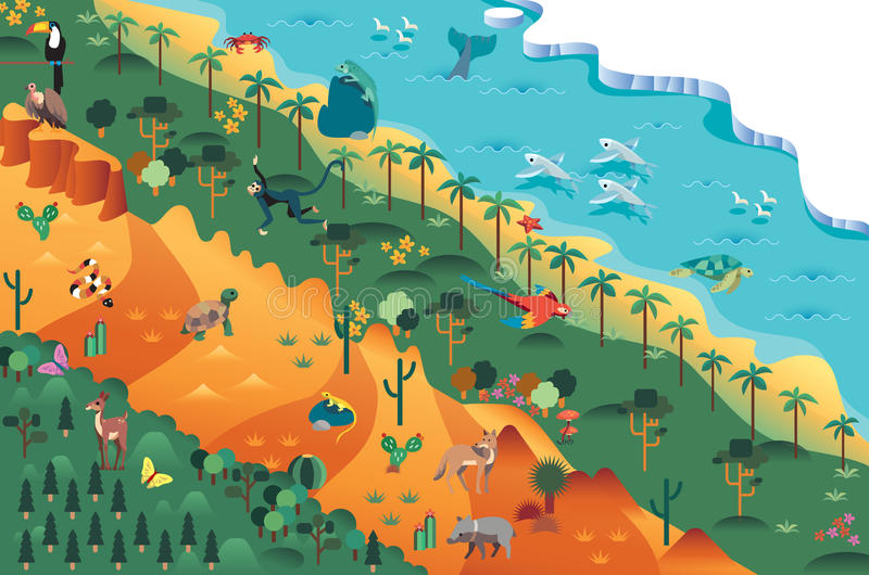 Biodiversity ial escene. Vector scene of biodiversity, with different ecosystems: desert, forest, jungle, beach, sea and tundra. Inside various animals and vector illustration